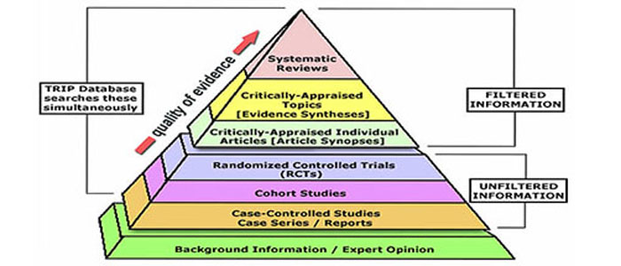 critical evidence a test of Practice questions for business statistics  the critical value of a test statistic is determined from: a  is less than z(critical) so based on this evidence i .