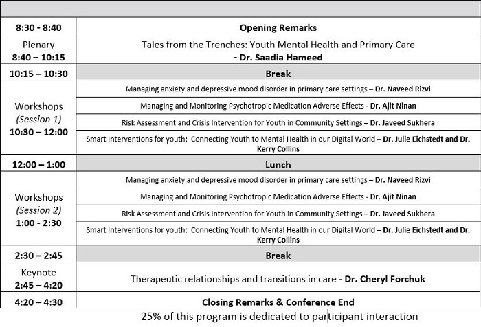 2019 Division Of Child And Adolescent Psychiatry Annual Conference 2019 Division Of Child And Adolescent Psychiatry Annual Conference Western University